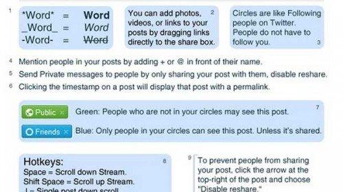 Cum iti anunti prietenii din online ca folosesti Google+
