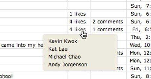Cum folosim Facebook la munca