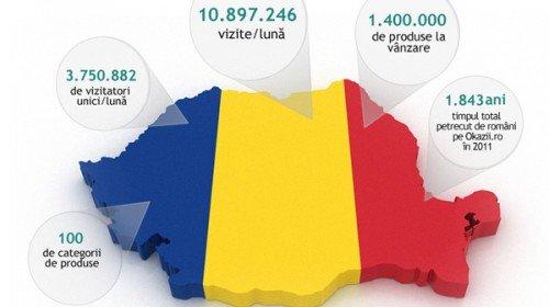 Okazii.ro: 12 ani de comert online in Romania